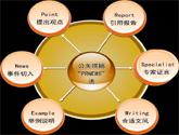 烟台品牌推广亿博娱乐注册及地产奠基开盘